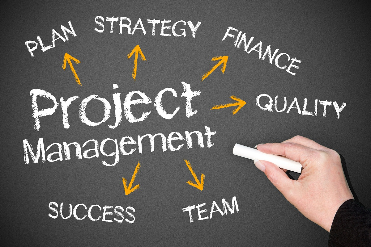 Online Task Management Is Connected to Profits Directly