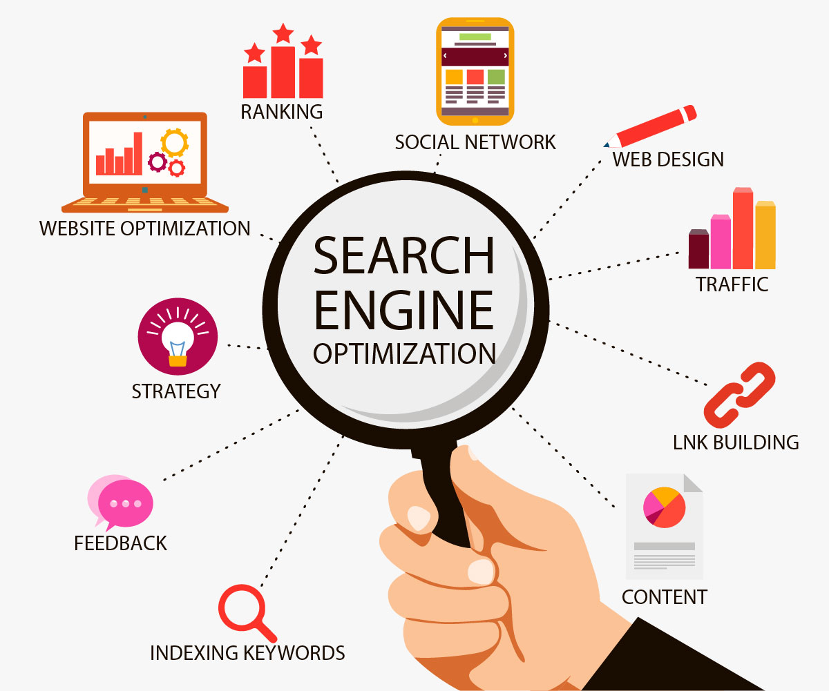 Tips for Finding the Right SEO Company